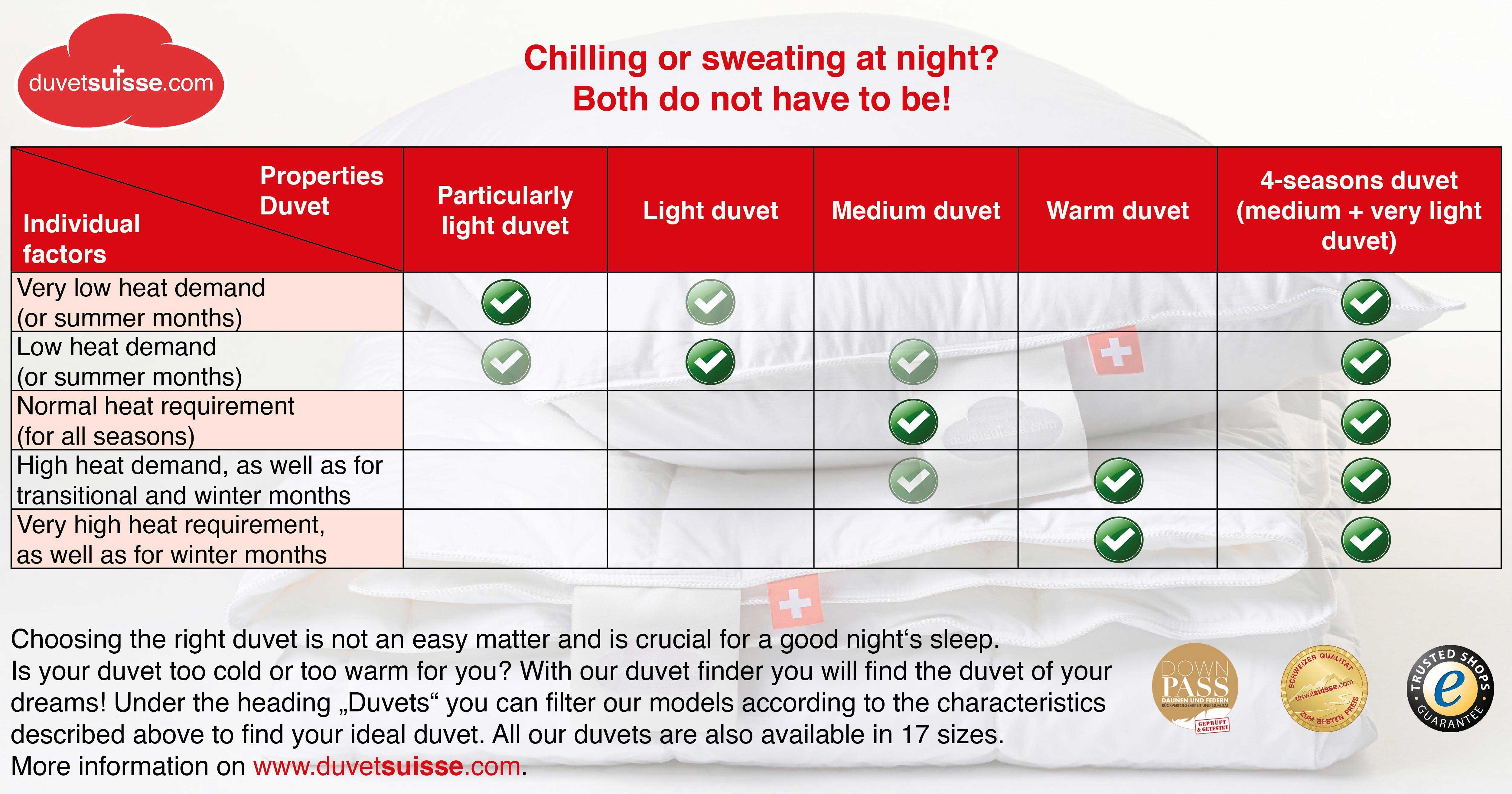 duvetsuisse-blog-duvetfinder-find-best-pillow-1