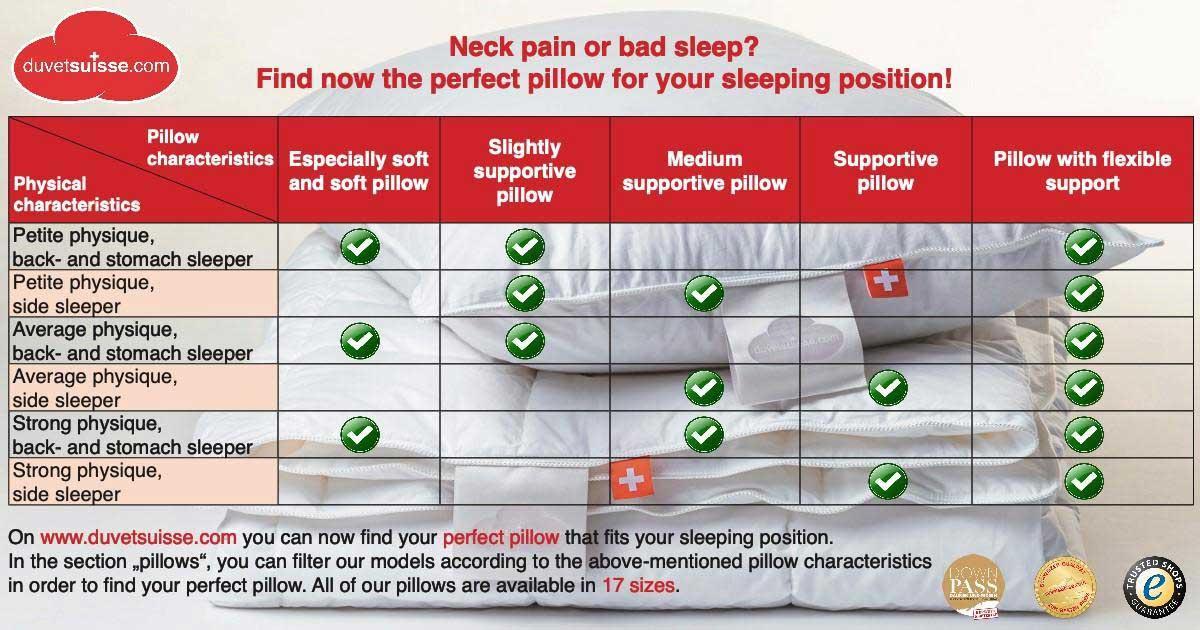 duvetsuisse-blog-pillowfinder-find-best-pillow-1