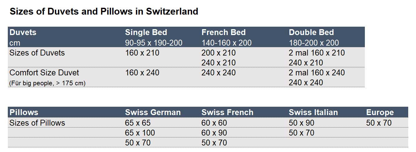 Cm dimensions single bed Beds Dimensions