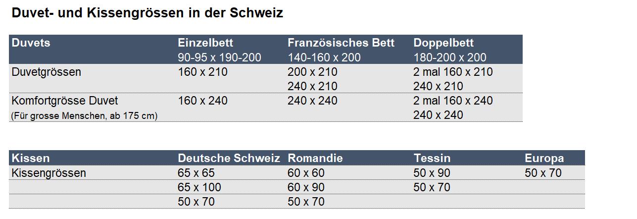 03_Duvet-_und_Kissengr_ssen_in_der_Schweiz.png